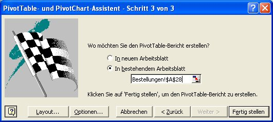 Fein Assistenten Arbeitsblatt Fotos - Mathematik & Geometrie ...
